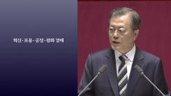 문재인 대통령 2020년도 예산안 시정연설