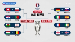 [위클리 픽] '유로 2016' 16강전 격돌